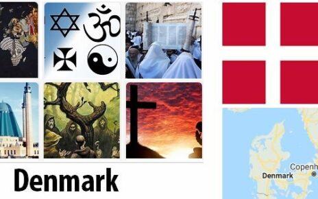 Denmark Religion