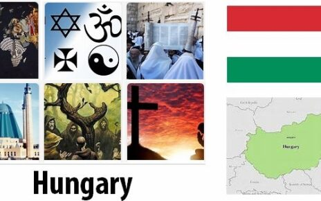 Hungary Religion