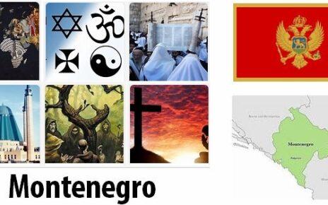 Montenegro Religion