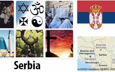 Serbia Religion