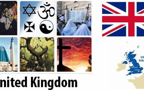 United Kingdom Religion
